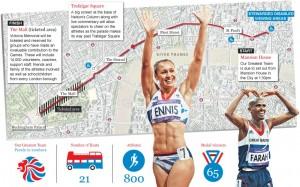 Olympics and Paralympics Victory Parade