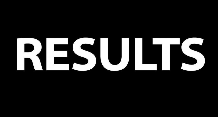 Result Day